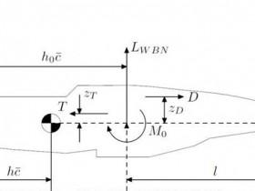 航模飞机设计基础知识(三)—气动基础