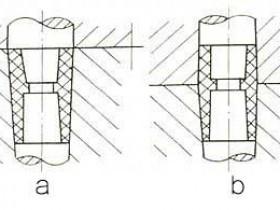 模具设计分型面的选择原则有哪些?