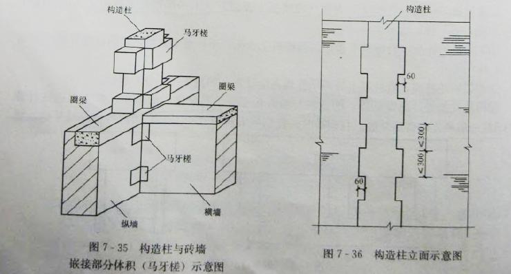 什么是构造柱马牙槎,马牙槎的作用是什么?